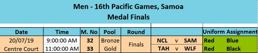 VB MENS FINALS